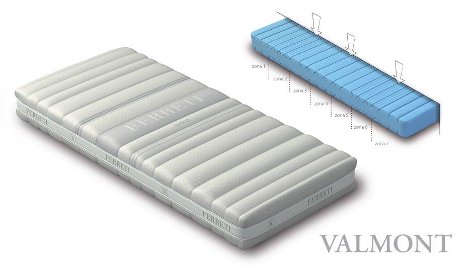 przewiewny i elastyczny materac