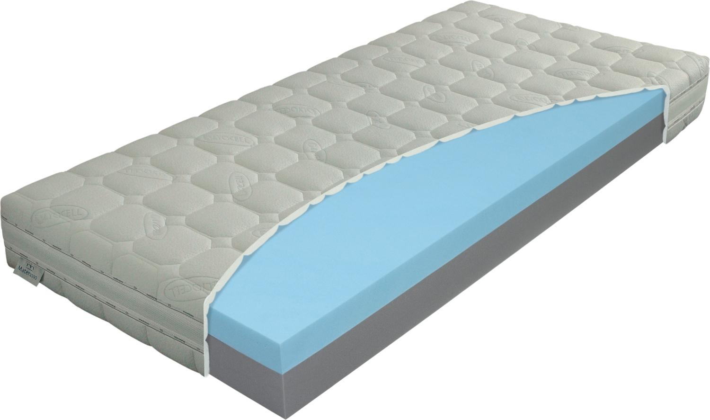 pianka oddychająca w materacu