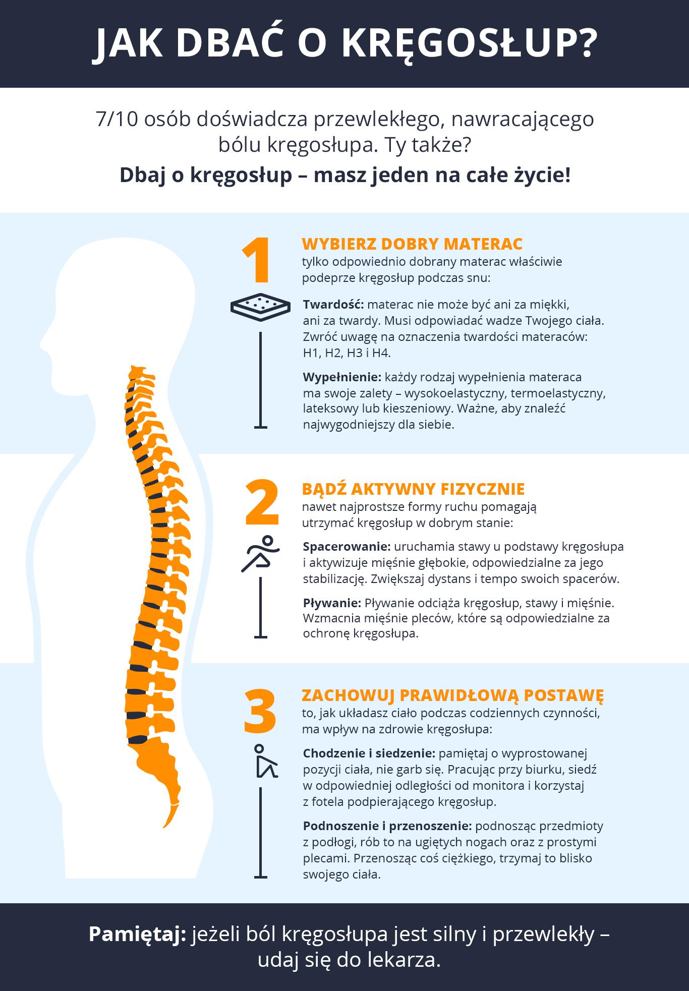 jak dbać o kręgosłup, infografika