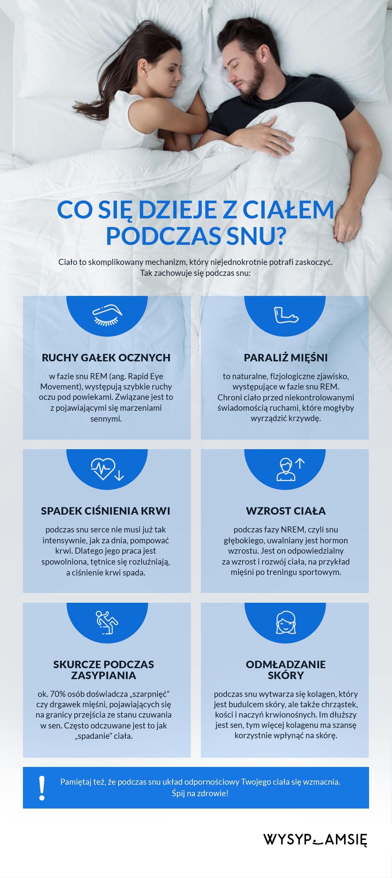infografika, śpiąca para