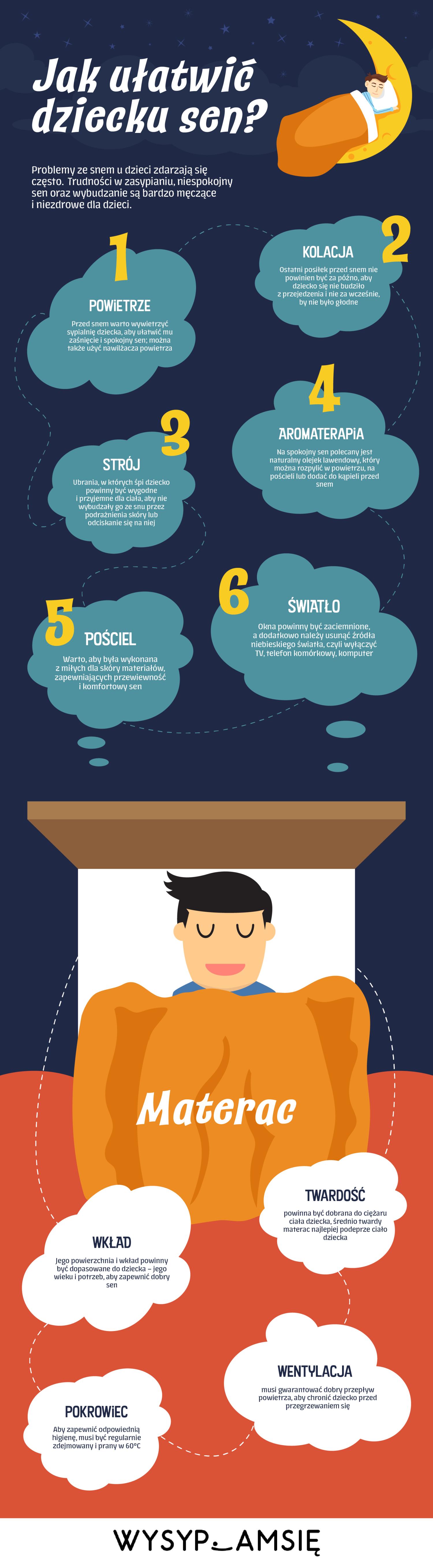 jak ułatwić sen dziecku, infografika